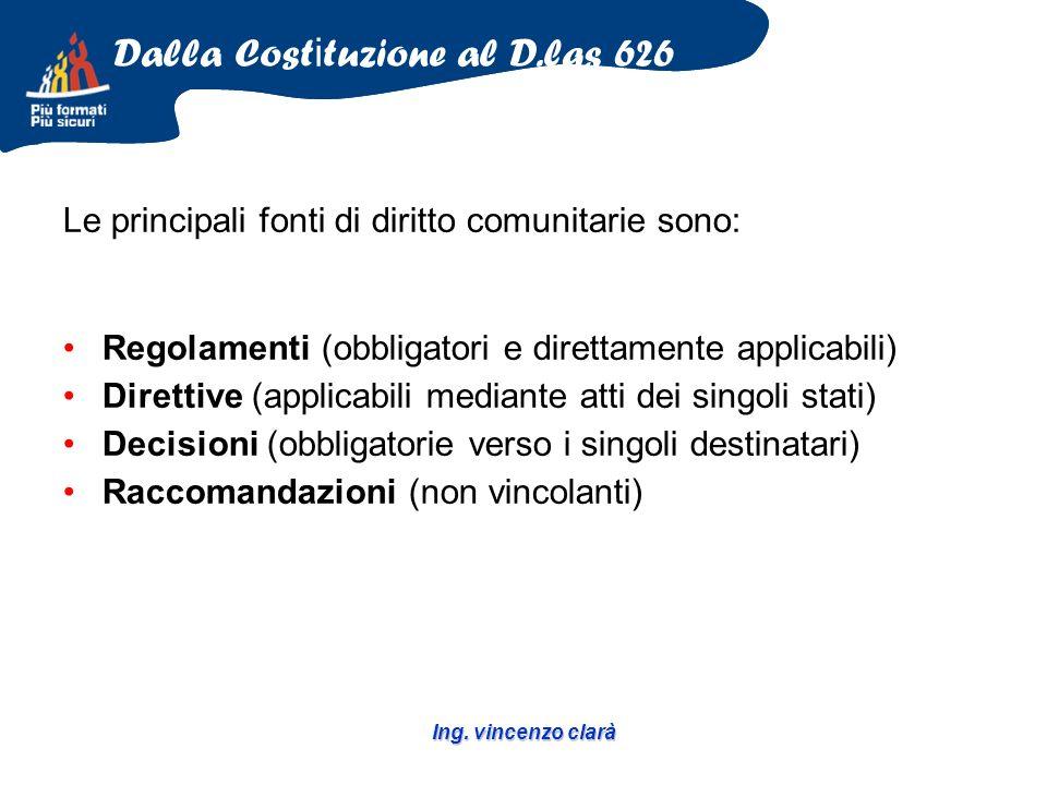 Ing. vincenzo clarà Le principali fonti di diritto comunitarie sono: Regolamenti (obbligatori e direttamente applicabili) Direttive (applicabili media