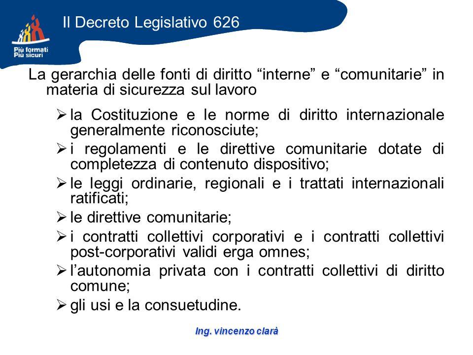 Ing. vincenzo clarà La gerarchia delle fonti di diritto interne e comunitarie in materia di sicurezza sul lavoro la Costituzione e le norme di diritto