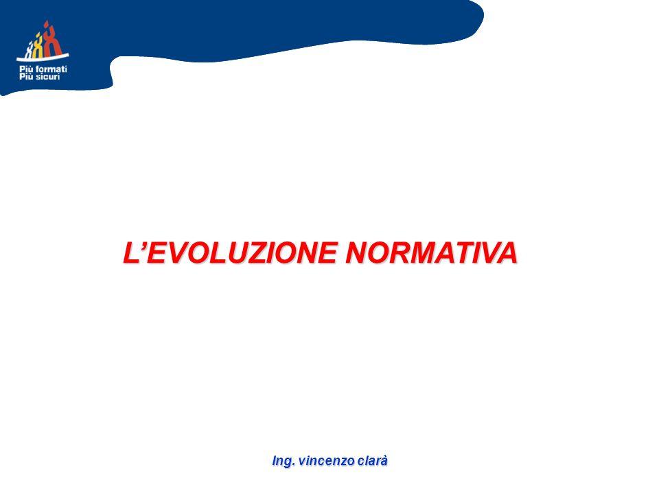 Ing. vincenzo clarà LEVOLUZIONE NORMATIVA