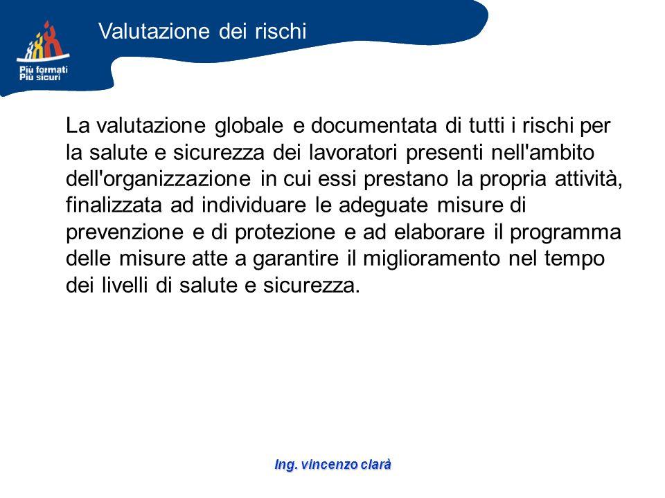 Ing. vincenzo clarà La valutazione globale e documentata di tutti i rischi per la salute e sicurezza dei lavoratori presenti nell'ambito dell'organizz