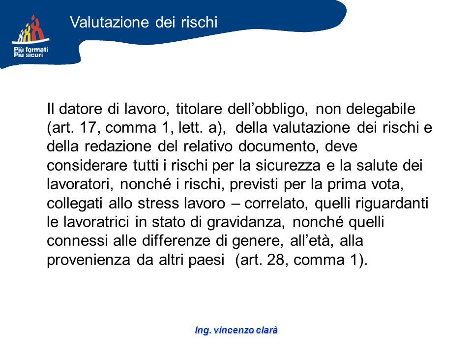 Ing. vincenzo clarà Il datore di lavoro, titolare dellobbligo, non delegabile (art.