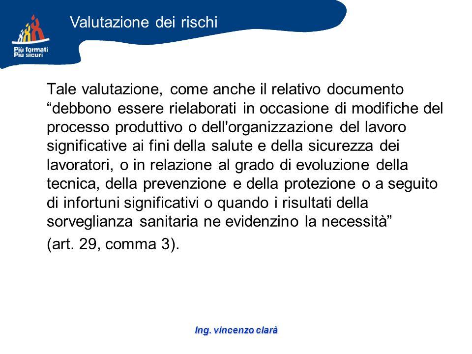Ing. vincenzo clarà Tale valutazione, come anche il relativo documento debbono essere rielaborati in occasione di modifiche del processo produttivo o