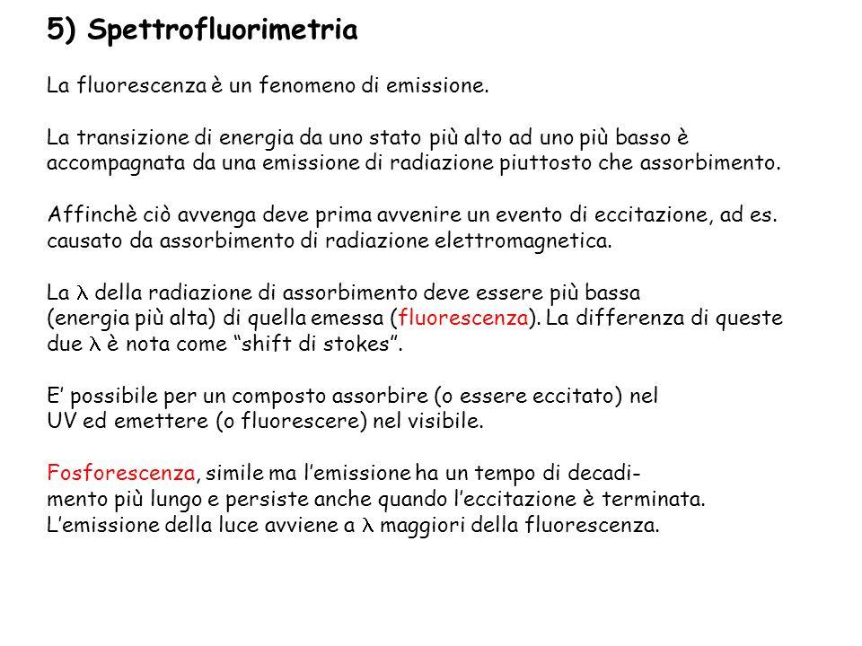 5) Spettrofluorimetria La fluorescenza è un fenomeno di emissione. La transizione di energia da uno stato più alto ad uno più basso è accompagnata da