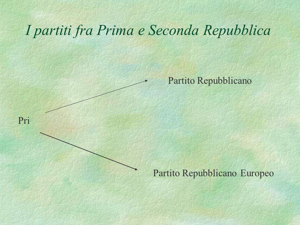 I partiti fra Prima e Seconda Repubblica Partito Repubblicano Partito Repubblicano Europeo Pri