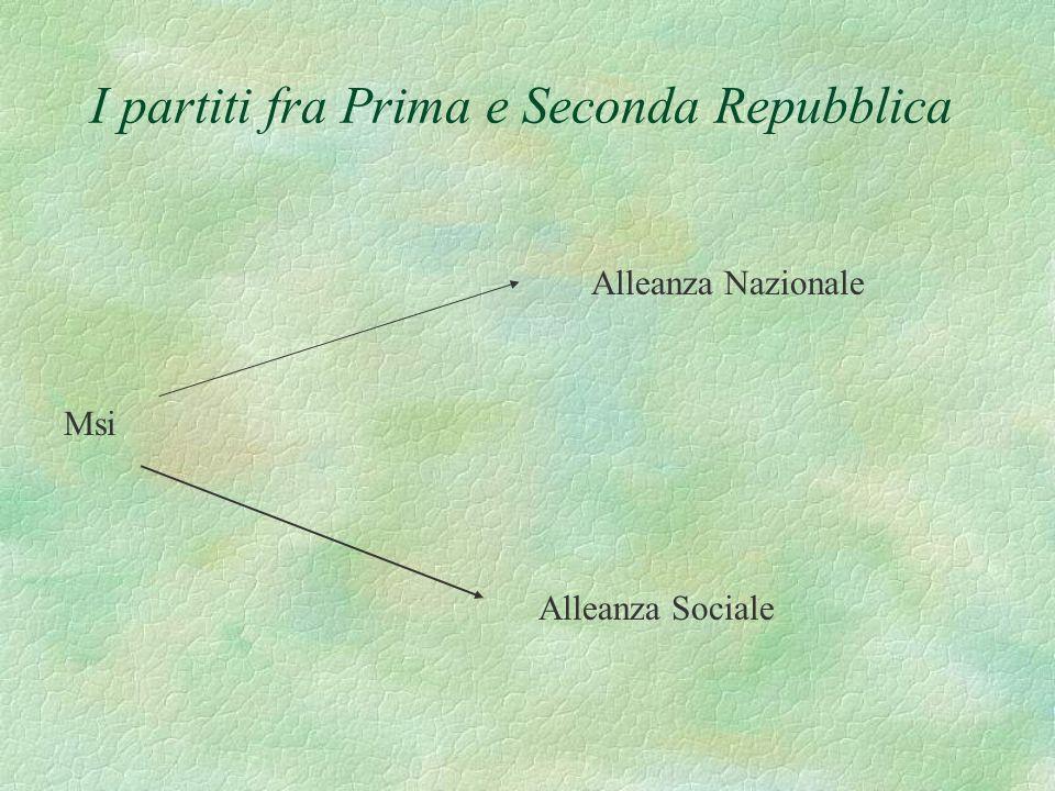 I partiti fra Prima e Seconda Repubblica Alleanza Nazionale Alleanza Sociale Msi