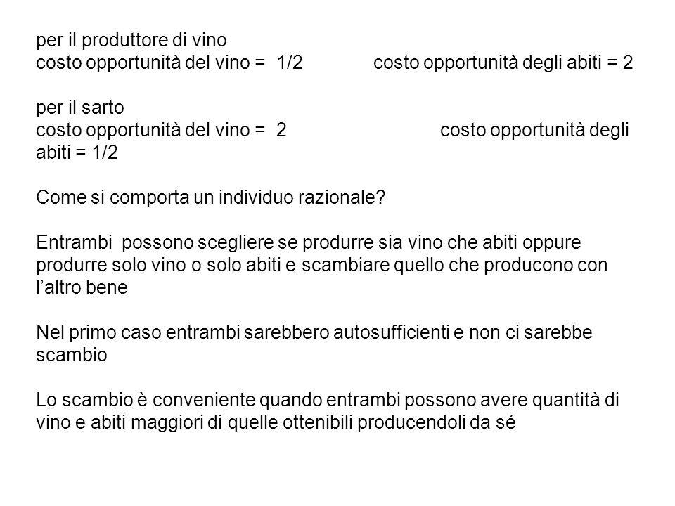 per il produttore di vino costo opportunità del vino = 1/2costo opportunità degli abiti = 2 per il sarto costo opportunità del vino = 2 costo opportunità degli abiti = 1/2 Come si comporta un individuo razionale.