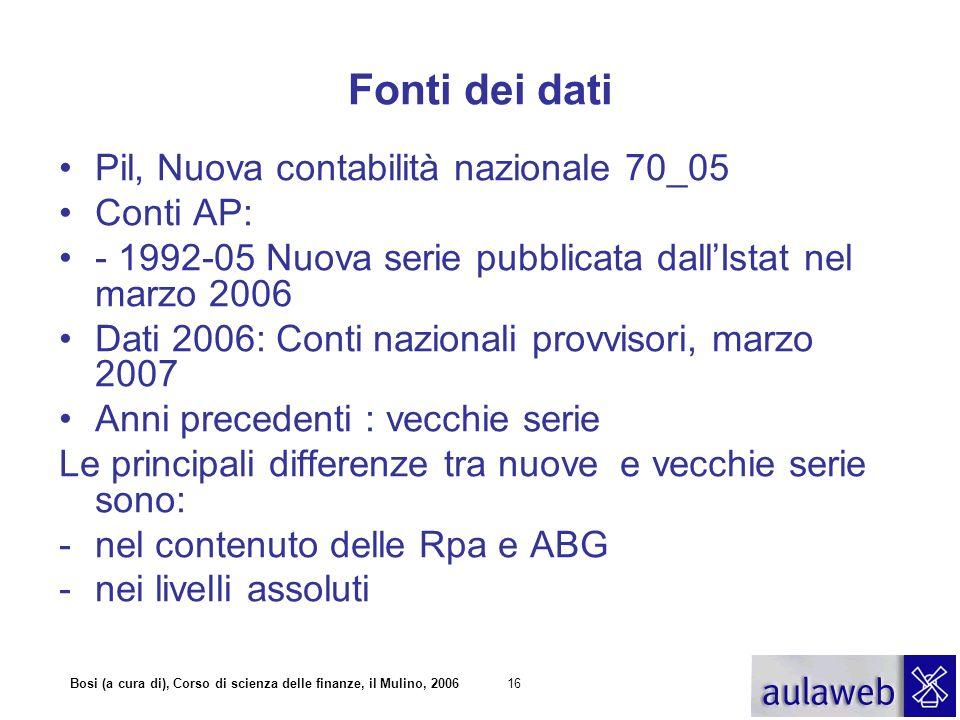 Bosi (a cura di), Corso di scienza delle finanze, il Mulino, 200616 Fonti dei dati Pil, Nuova contabilità nazionale 70_05 Conti AP: - 1992-05 Nuova se