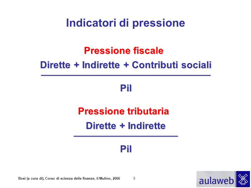 Bosi (a cura di), Corso di scienza delle finanze, il Mulino, 20065 Pressione fiscale Pressione tributaria Indicatori di pressione Dirette + Indirette