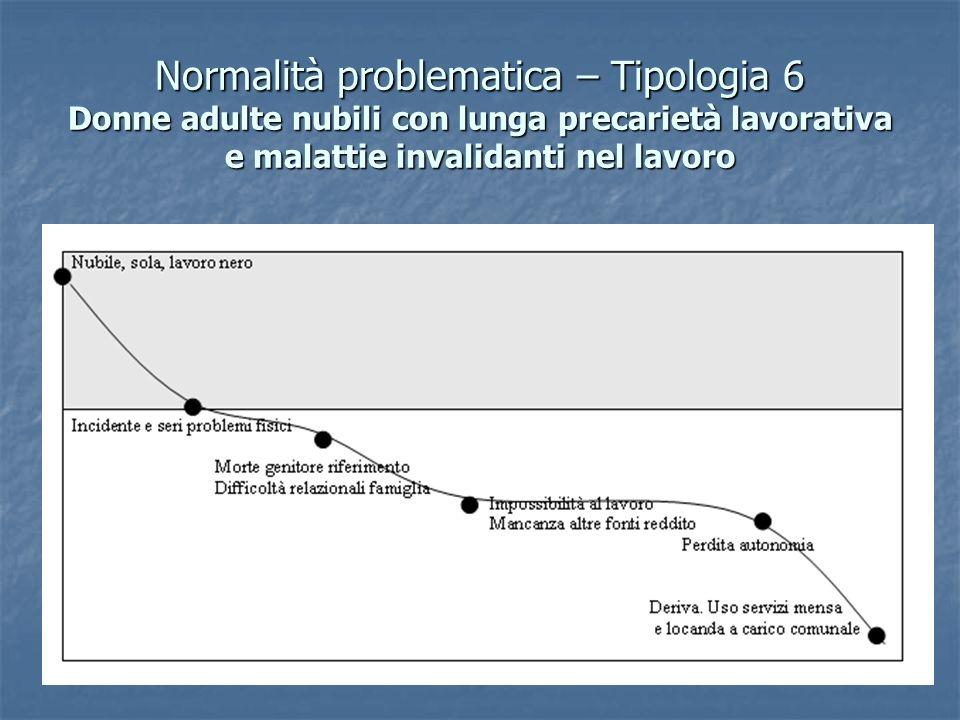 Normalità problematica – Tipologia 6 Donne adulte nubili con lunga precarietà lavorativa e malattie invalidanti nel lavoro