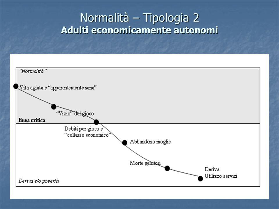 Normalità – Tipologia 2 Adulti economicamente autonomi