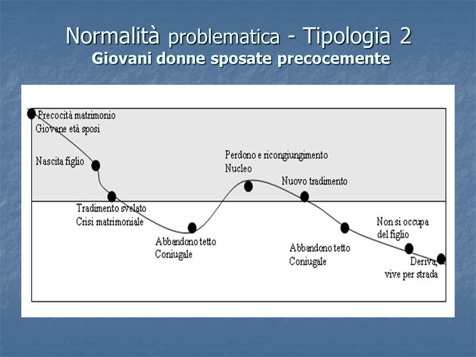Normalità problematica - Tipologia 2 Giovani donne sposate precocemente
