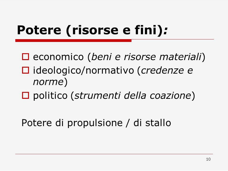 10 Potere (risorse e fini): economico (beni e risorse materiali) ideologico/normativo (credenze e norme) politico (strumenti della coazione) Potere di