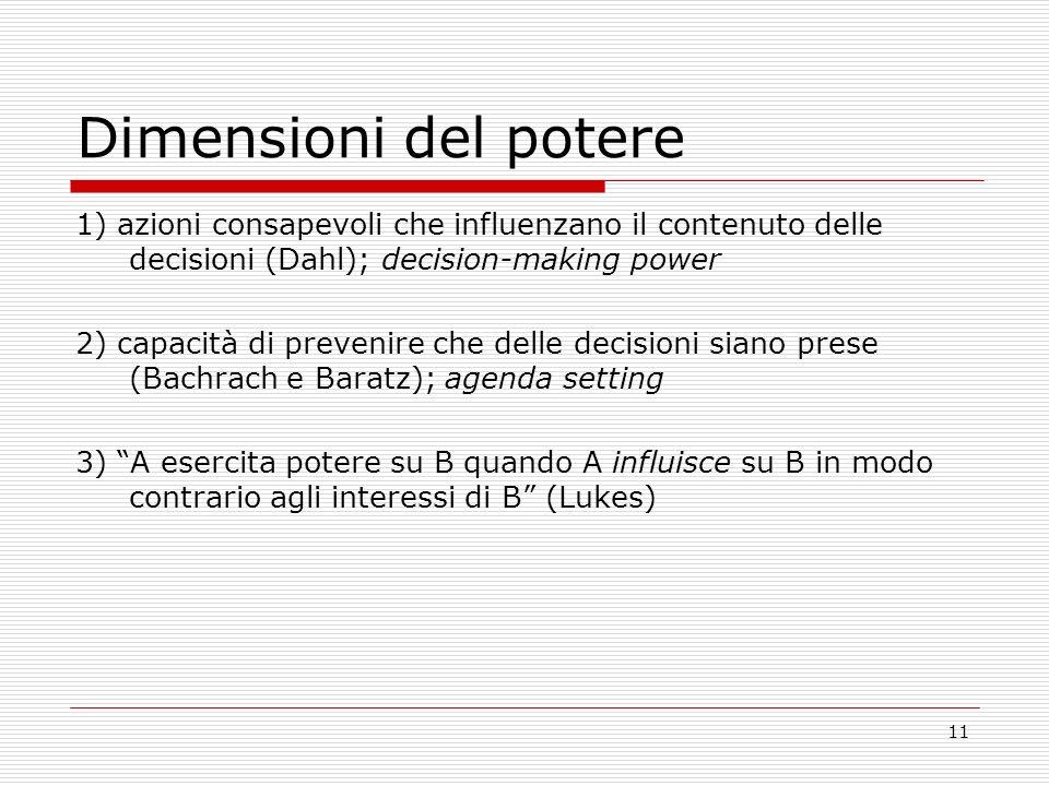 11 Dimensioni del potere 1) azioni consapevoli che influenzano il contenuto delle decisioni (Dahl); decision-making power 2) capacità di prevenire che