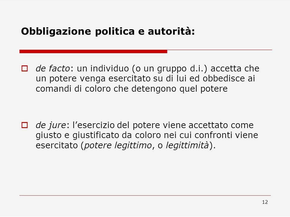 12 Obbligazione politica e autorità: de facto: un individuo (o un gruppo d.i.) accetta che un potere venga esercitato su di lui ed obbedisce ai comand
