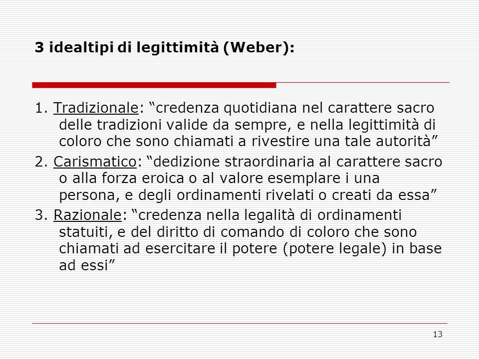 13 3 idealtipi di legittimità (Weber): 1. Tradizionale: credenza quotidiana nel carattere sacro delle tradizioni valide da sempre, e nella legittimità