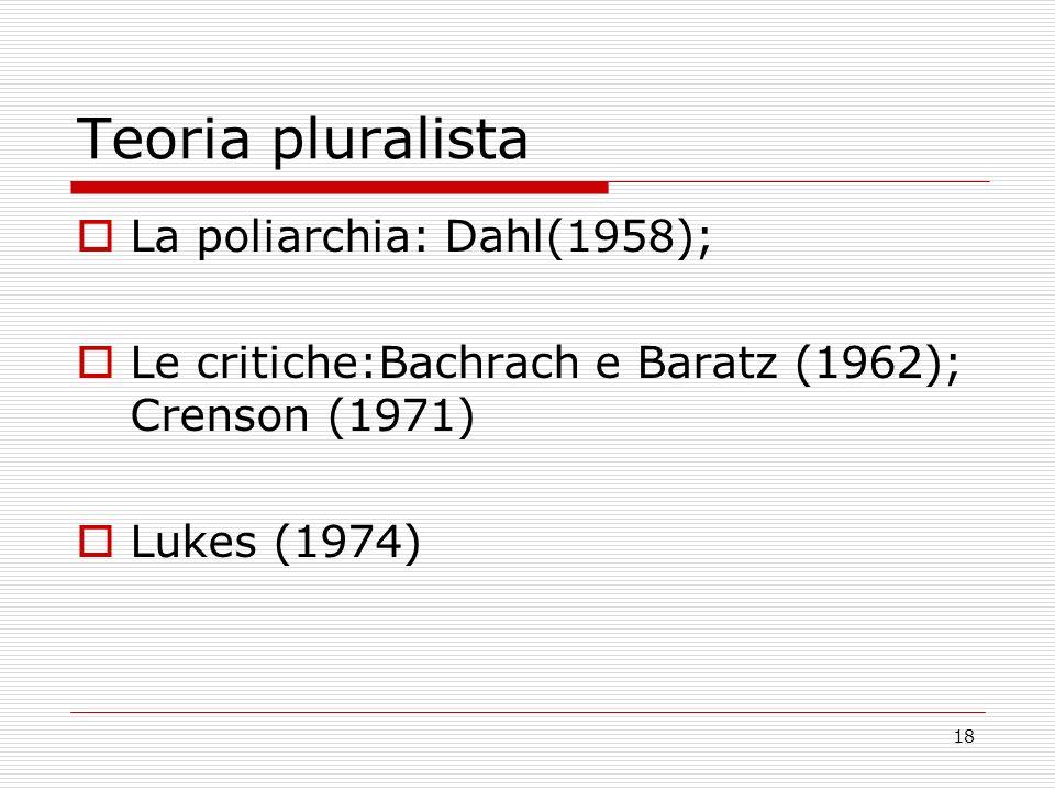 18 Teoria pluralista La poliarchia: Dahl(1958); Le critiche:Bachrach e Baratz (1962); Crenson (1971) Lukes (1974)