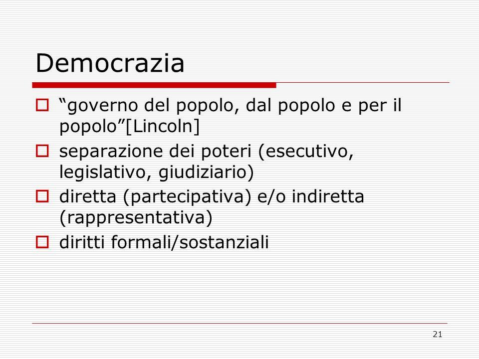 21 Democrazia governo del popolo, dal popolo e per il popolo[Lincoln] separazione dei poteri (esecutivo, legislativo, giudiziario) diretta (partecipat