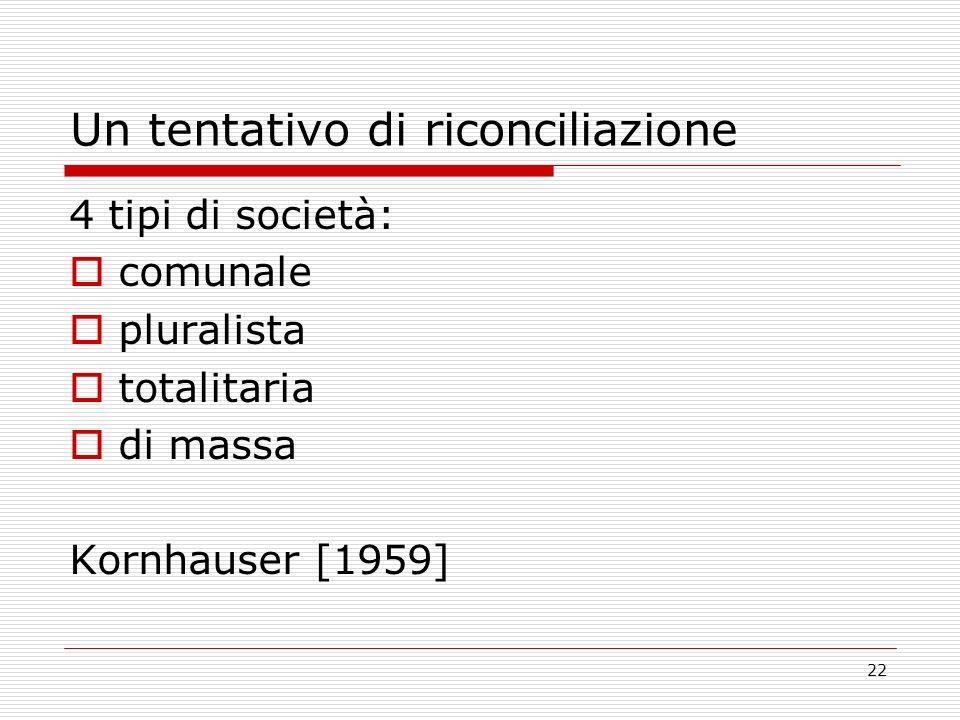 22 Un tentativo di riconciliazione 4 tipi di società: comunale pluralista totalitaria di massa Kornhauser [1959]
