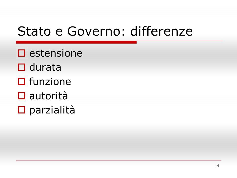 4 Stato e Governo: differenze estensione durata funzione autorità parzialità