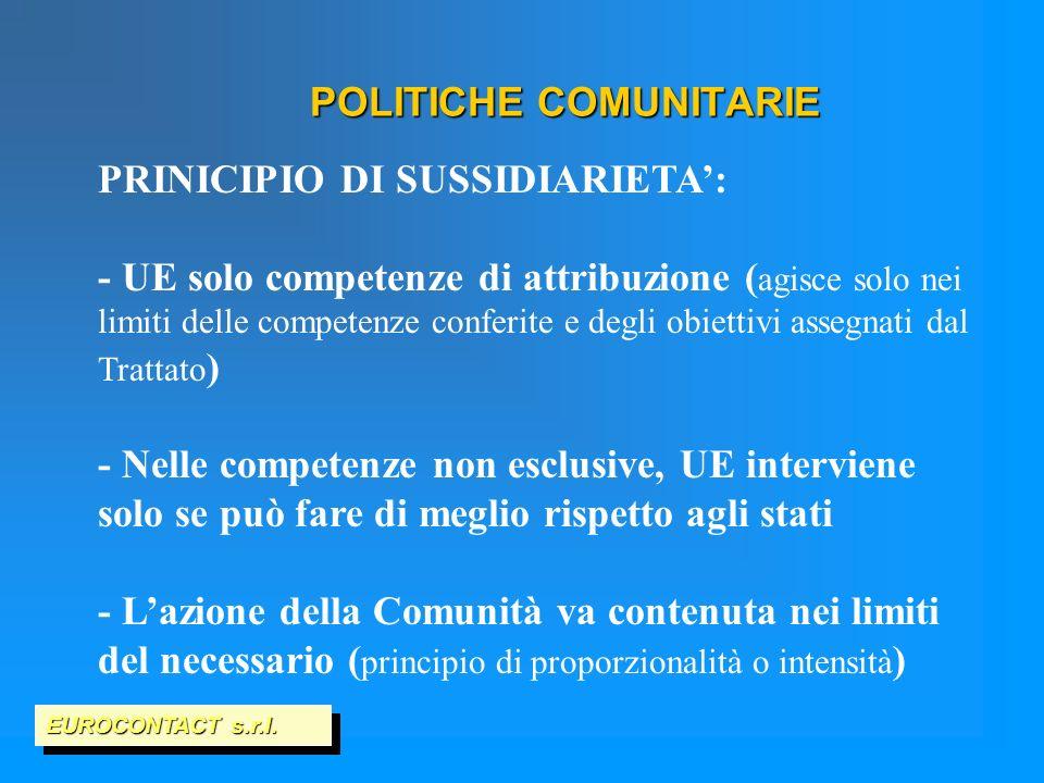 POLITICHE COMUNITARIE EUROCONTACT s.r.l. PRINICIPIO DI SUSSIDIARIETA: - UE solo competenze di attribuzione ( agisce solo nei limiti delle competenze c