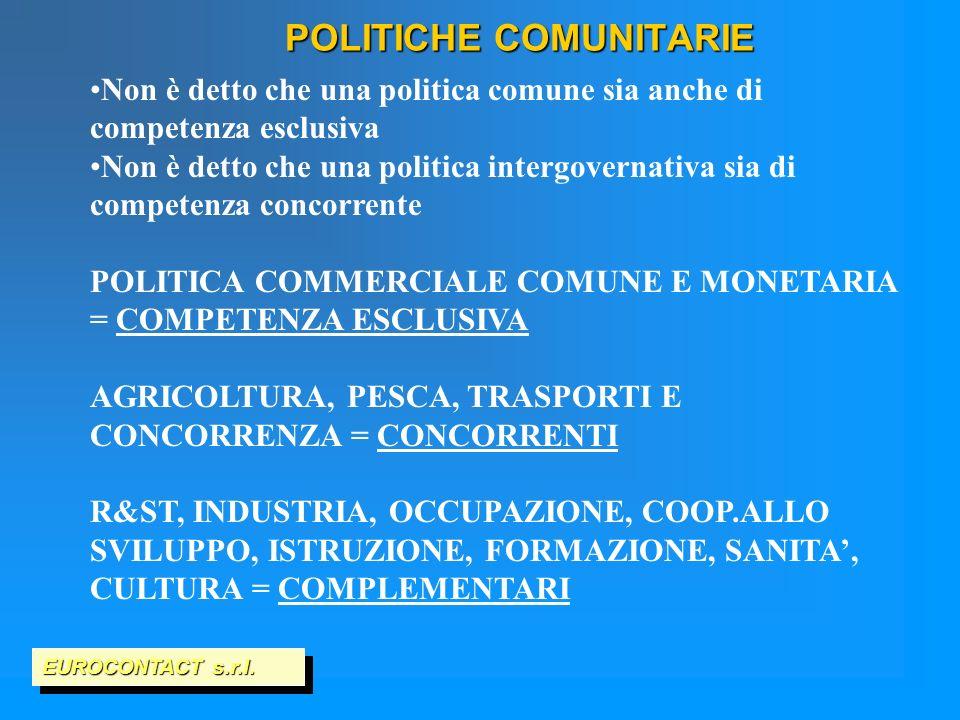 POLITICHE COMUNITARIE EUROCONTACT s.r.l. Non è detto che una politica comune sia anche di competenza esclusiva Non è detto che una politica intergover
