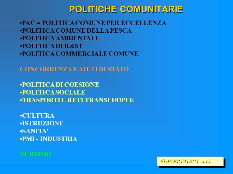 POLITICHE COMUNITARIE EUROCONTACT s.r.l. PAC = POLITICA COMUNE PER ECCELLENZA POLITICA COMUNE DELLA PESCA POLITICA AMBIENTALE POLITICA DI R&ST POLITIC