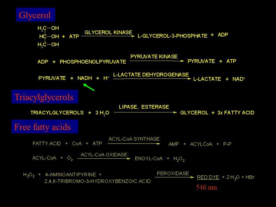 Glycerol Triacylglycerols Free fatty acids 546 nm