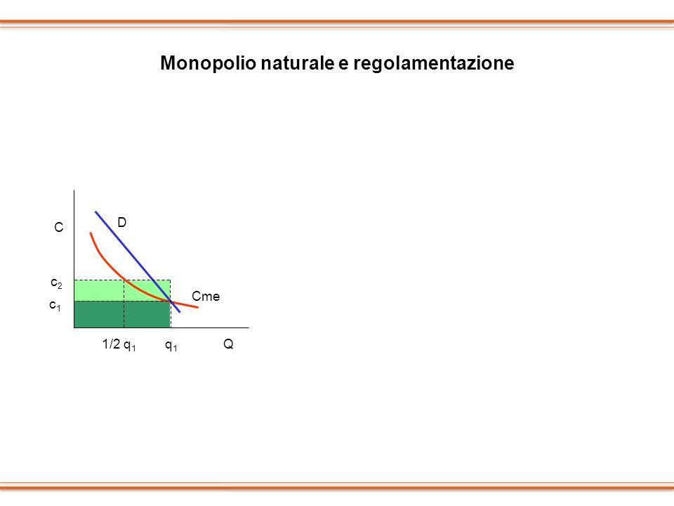 Monopolio naturale e regolamentazione C Q D Cme c1c1 c2c2 1/2 q 1 q1q1 C,P Q D Cme c1c1 p1p1 qcqc Cma q1q1 Rma qmqm pmpm a b c
