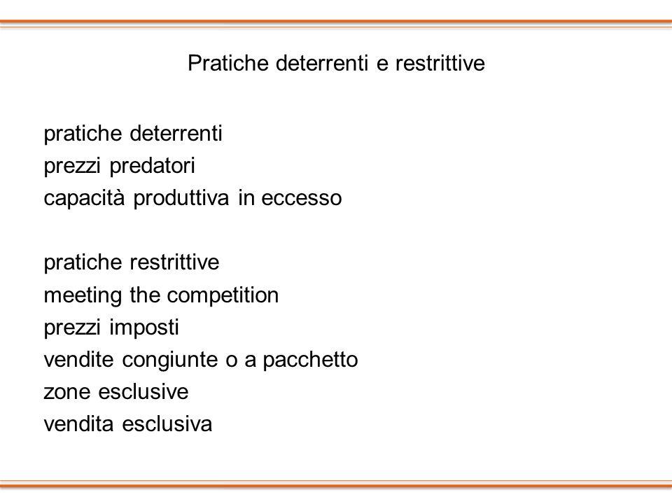 Pratiche deterrenti e restrittive pratiche deterrenti prezzi predatori capacità produttiva in eccesso pratiche restrittive meeting the competition pre