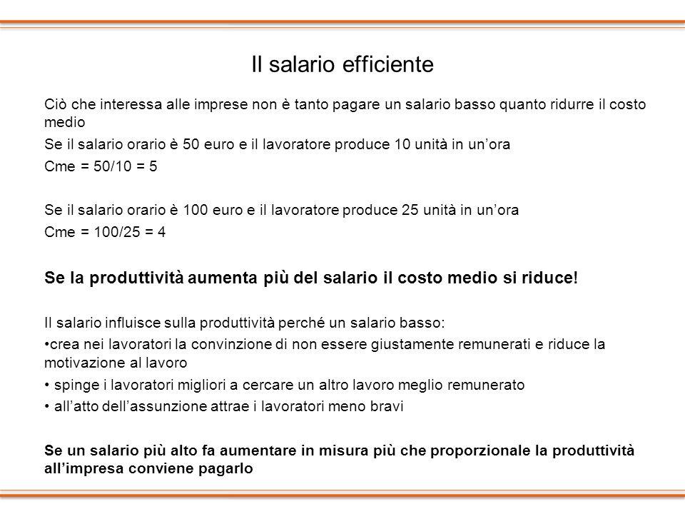 Il salario efficiente Ciò che interessa alle imprese non è tanto pagare un salario basso quanto ridurre il costo medio Se il salario orario è 50 euro