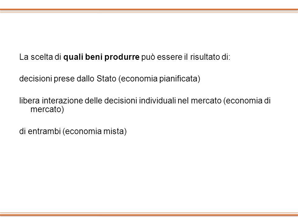 La scelta di quali beni produrre può essere il risultato di: decisioni prese dallo Stato (economia pianificata) libera interazione delle decisioni ind