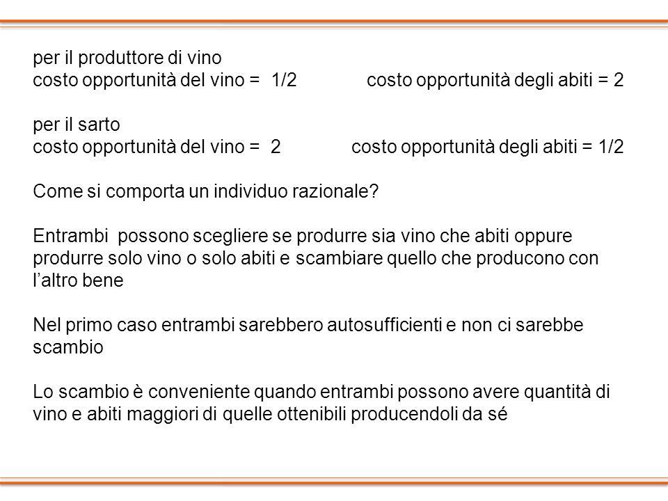 per il produttore di vino costo opportunità del vino = 1/2costo opportunità degli abiti = 2 per il sarto costo opportunità del vino = 2 costo opportun