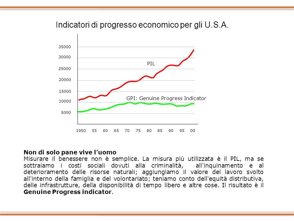 5000 10000 15000 20000 25000 30000 35000 1950 55 60 65 70 75 80 85 90 95 00 PIL GPI: Genuine Progress Indicator Indicatori di progresso economico per