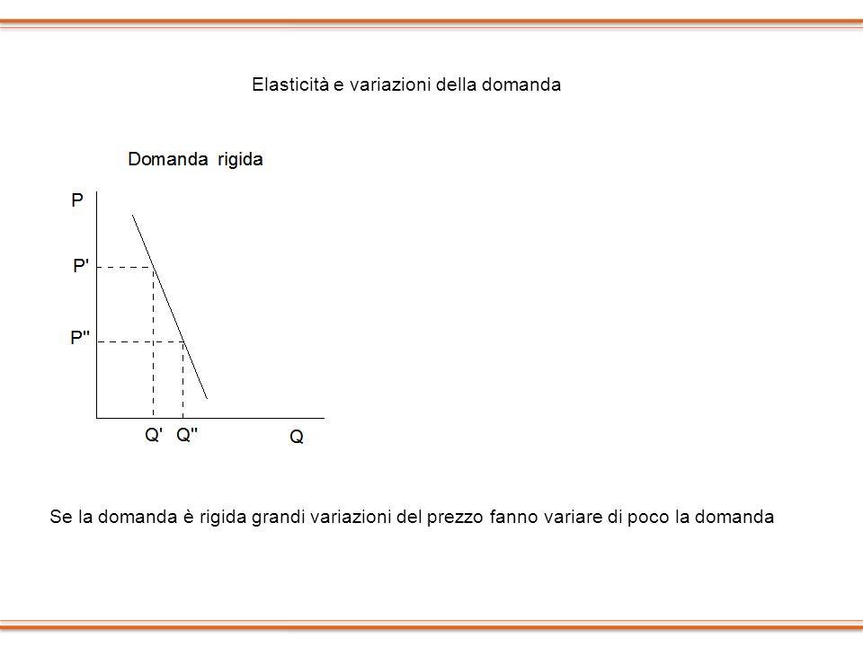 Se la domanda è rigida grandi variazioni del prezzo fanno variare di poco la domanda Se la domanda è elastica piccole variazioni del prezzo fanno vari