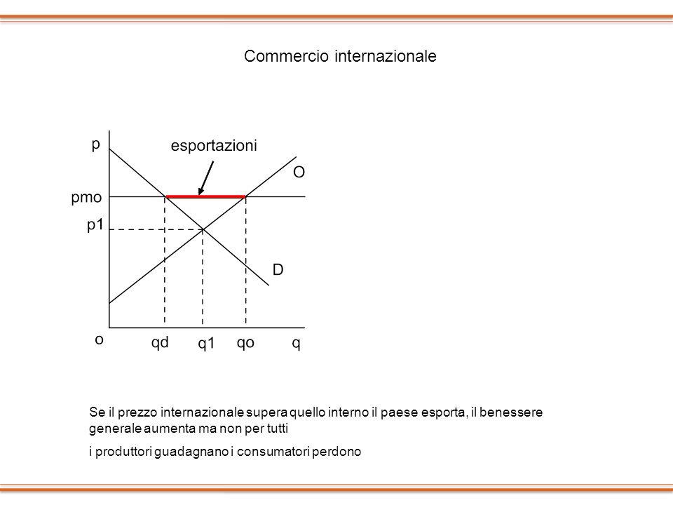 Commercio internazionale Se il prezzo internazionale supera quello interno il paese esporta, il benessere generale aumenta ma non per tutti i produtto