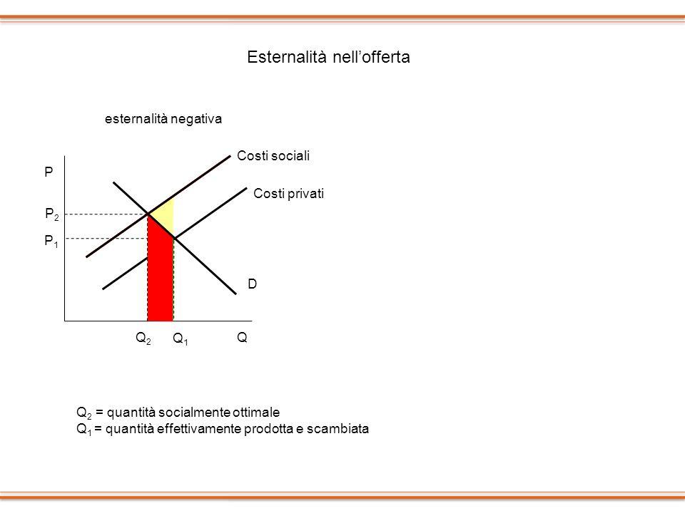 esternalità positiva P Q1Q1 QQ2Q2 P2P2 P1P1 Costi sociali Costi privati D Q 2 = quantità socialmente ottimale Q 1 = quantità effettivamente prodotta e