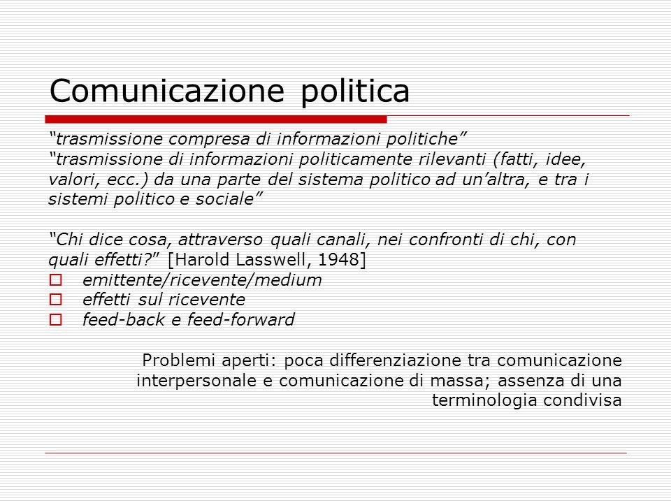 Comunicazione politica trasmissione compresa di informazioni politiche trasmissione di informazioni politicamente rilevanti (fatti, idee, valori, ecc.