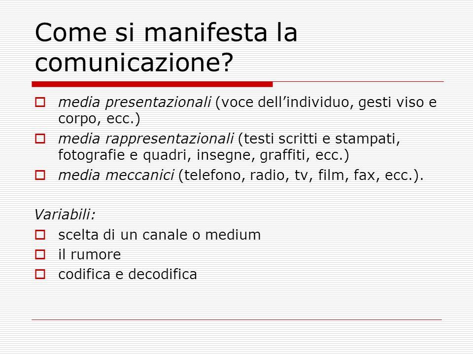Come si manifesta la comunicazione? media presentazionali (voce dellindividuo, gesti viso e corpo, ecc.) media rappresentazionali (testi scritti e sta