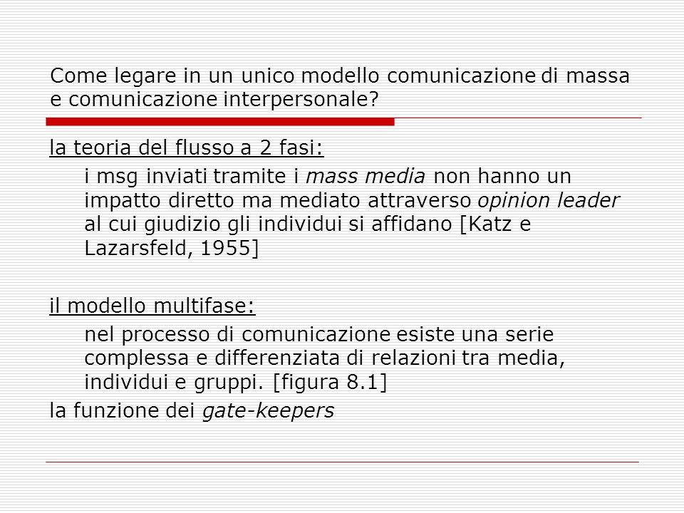 Come legare in un unico modello comunicazione di massa e comunicazione interpersonale? la teoria del flusso a 2 fasi: i msg inviati tramite i mass med