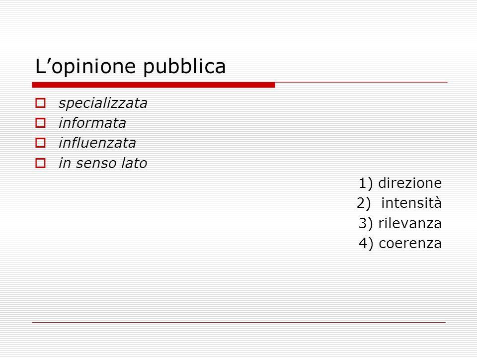 Lopinione pubblica specializzata informata influenzata in senso lato 1) direzione 2) intensità 3) rilevanza 4) coerenza
