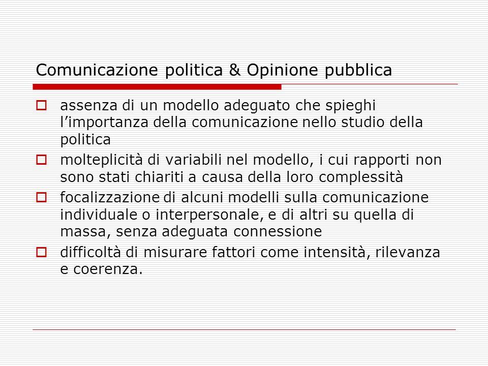 Comunicazione politica & Opinione pubblica assenza di un modello adeguato che spieghi limportanza della comunicazione nello studio della politica molt
