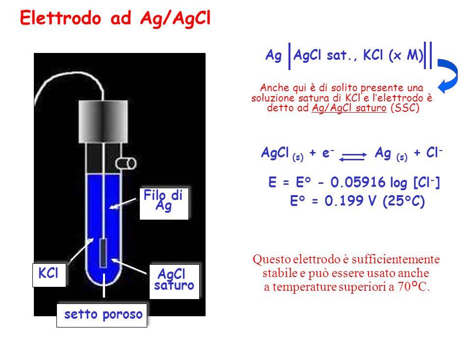 Ponte salino Soluzione Effetto del ponte salino su E j Il ponte salino è costituito di solito da KCl in gelatina di agar data la piccola differenza di mobilità ionica tra K + e Cl - (~ 4%).