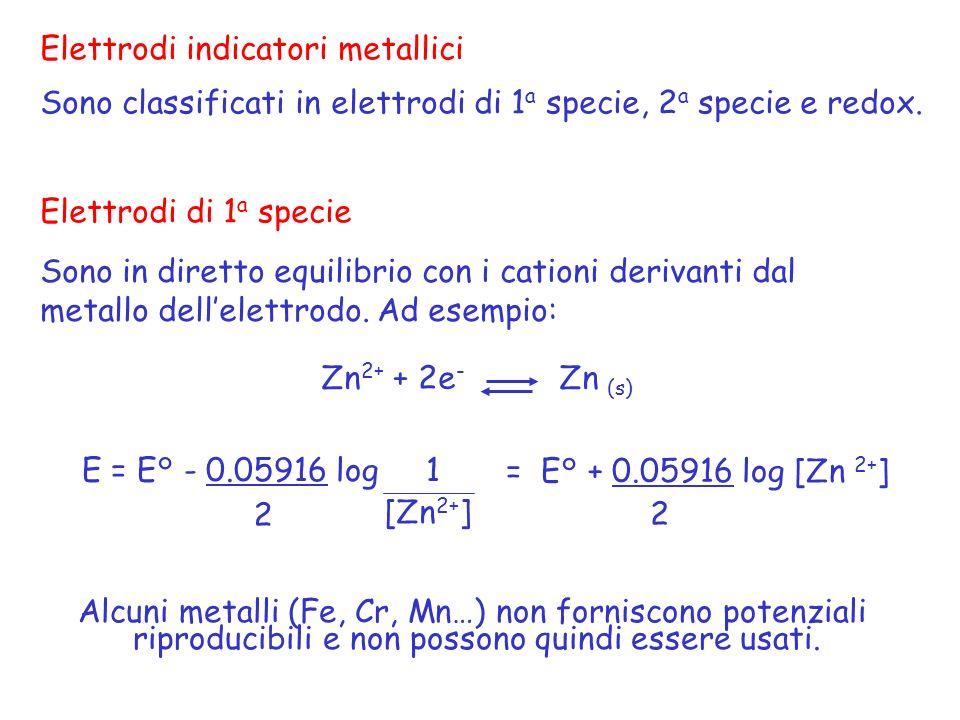 Elettrodi indicatori metallici Sono classificati in elettrodi di 1 a specie, 2 a specie e redox. Elettrodi di 1 a specie Sono in diretto equilibrio co