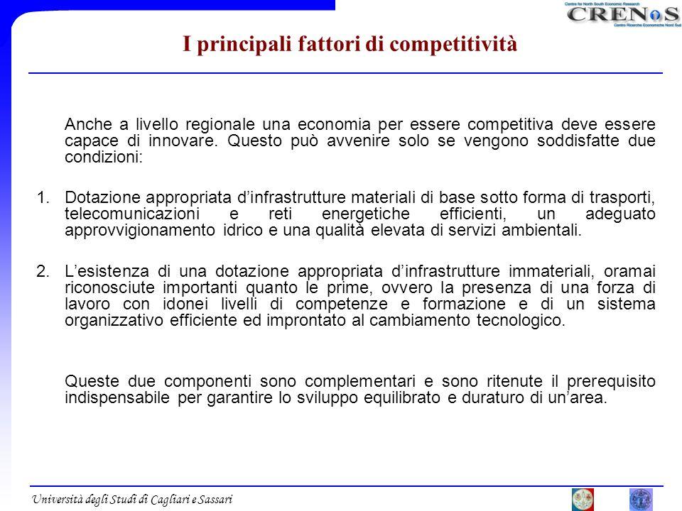 Università degli Studi di Cagliari e Sassari I principali fattori di competitività Anche a livello regionale una economia per essere competitiva deve