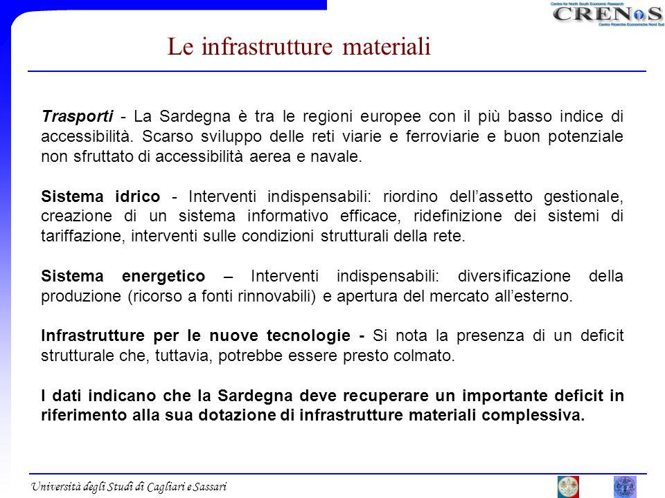 Università degli Studi di Cagliari e Sassari Le infrastrutture materiali Trasporti - La Sardegna è tra le regioni europee con il più basso indice di a