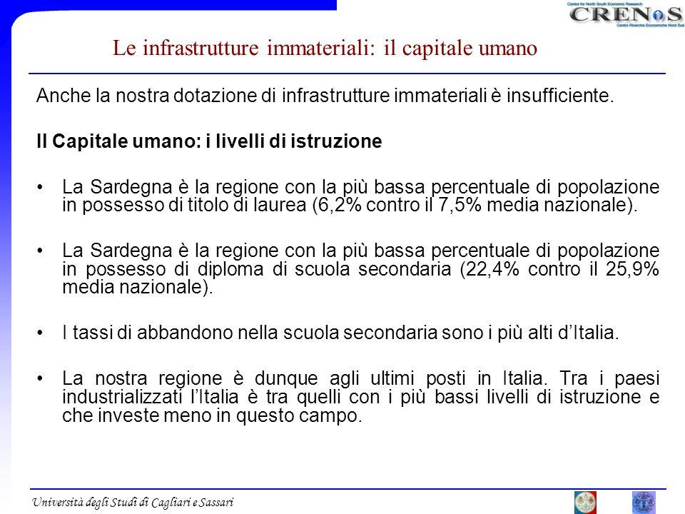 Università degli Studi di Cagliari e Sassari Le infrastrutture immateriali: il capitale umano Anche la nostra dotazione di infrastrutture immateriali