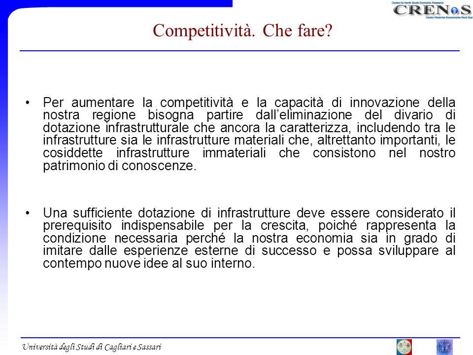 Università degli Studi di Cagliari e Sassari Competitività. Che fare? Per aumentare la competitività e la capacità di innovazione della nostra regione
