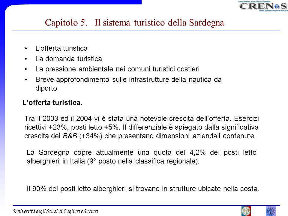Università degli Studi di Cagliari e Sassari Capitolo 5. Il sistema turistico della Sardegna Lofferta turistica La domanda turistica La pressione ambi