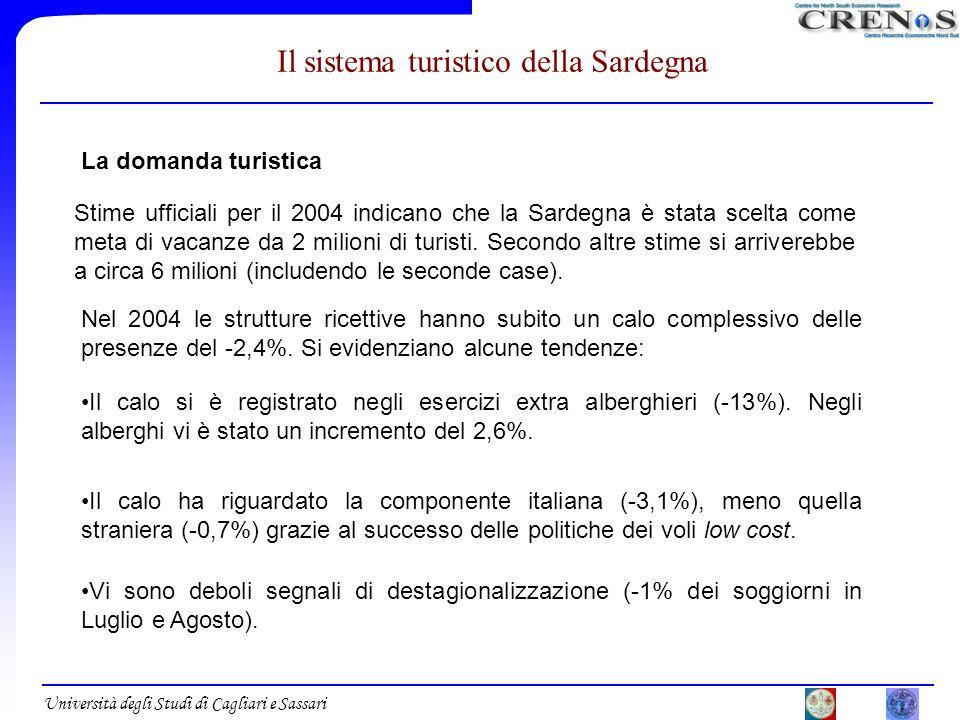 Università degli Studi di Cagliari e Sassari La domanda turistica Stime ufficiali per il 2004 indicano che la Sardegna è stata scelta come meta di vac