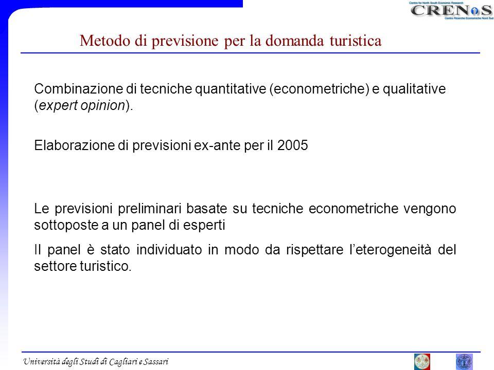Università degli Studi di Cagliari e Sassari Metodo di previsione per la domanda turistica Combinazione di tecniche quantitative (econometriche) e qua